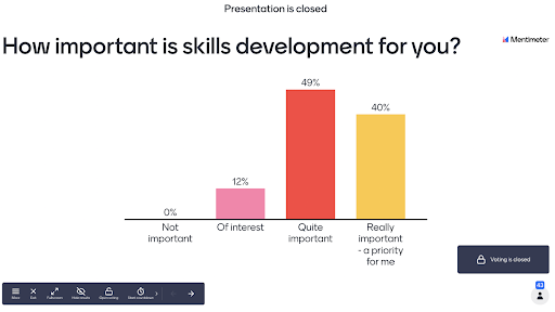Graph: How important is skills development to you? Not important: 0%; Of interest: 12%; Quite important: 49%; Really important - a priority for me: 40%