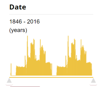 Screenshot from student newspaper collection duplicating coverage dates, rather than showing only one, indicating date migration problem from legacy metadata