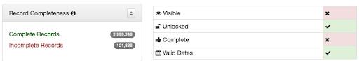screenshot of completeness filter